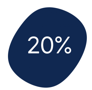 TMI 20 percent