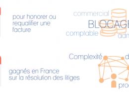 CP-4eme-edition-du-barometre-Mediateur-des-entreprises-Sidetrade-fullsize-260x185