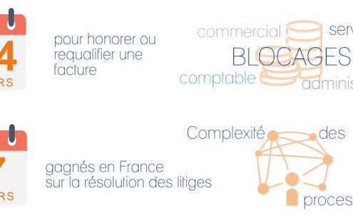 CP-4eme-edition-du-barometre-Mediateur-des-entreprises-Sidetrade-fullsize-495x303