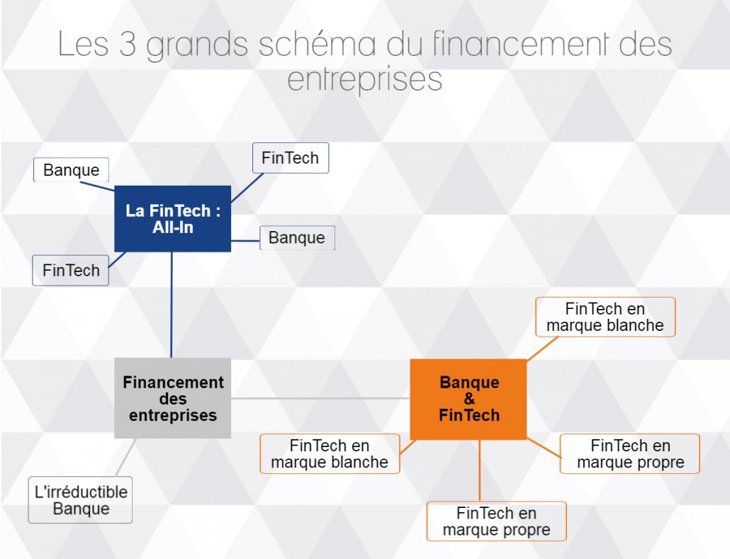 graphique-fintech-3_fr