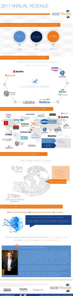 Resultats-y17-e_infographic-EN-254x1030
