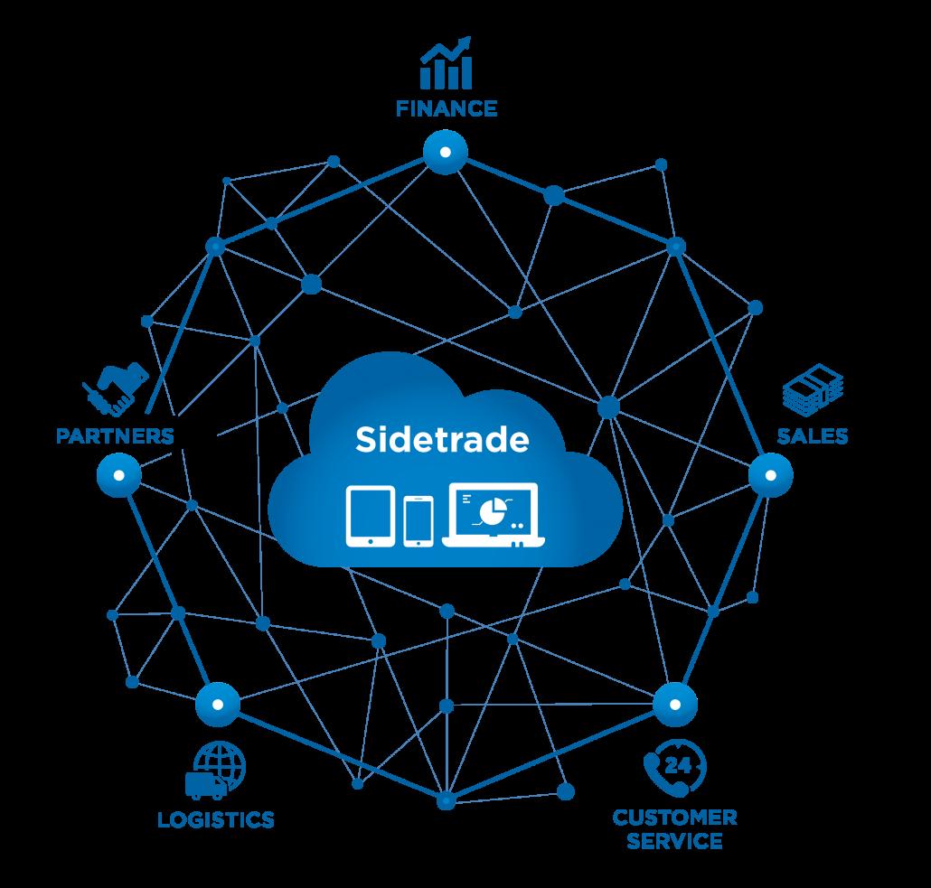SideTrade_8-02-1030x983